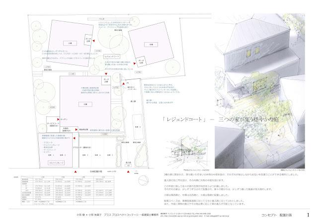 庭を囲んで三つの家が出会う多世帯の住まい 配置と中庭のイメージ