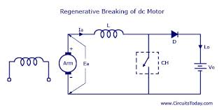 breaking  of dc motor ,,  dc motor breaking