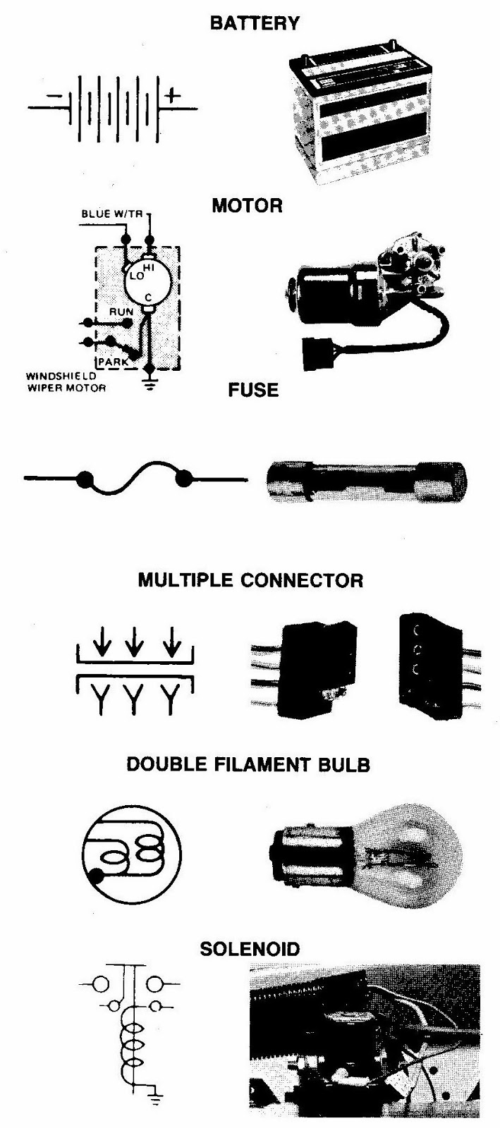 automotive diagram symbols and the actual hardware that they represent  [ 709 x 1600 Pixel ]