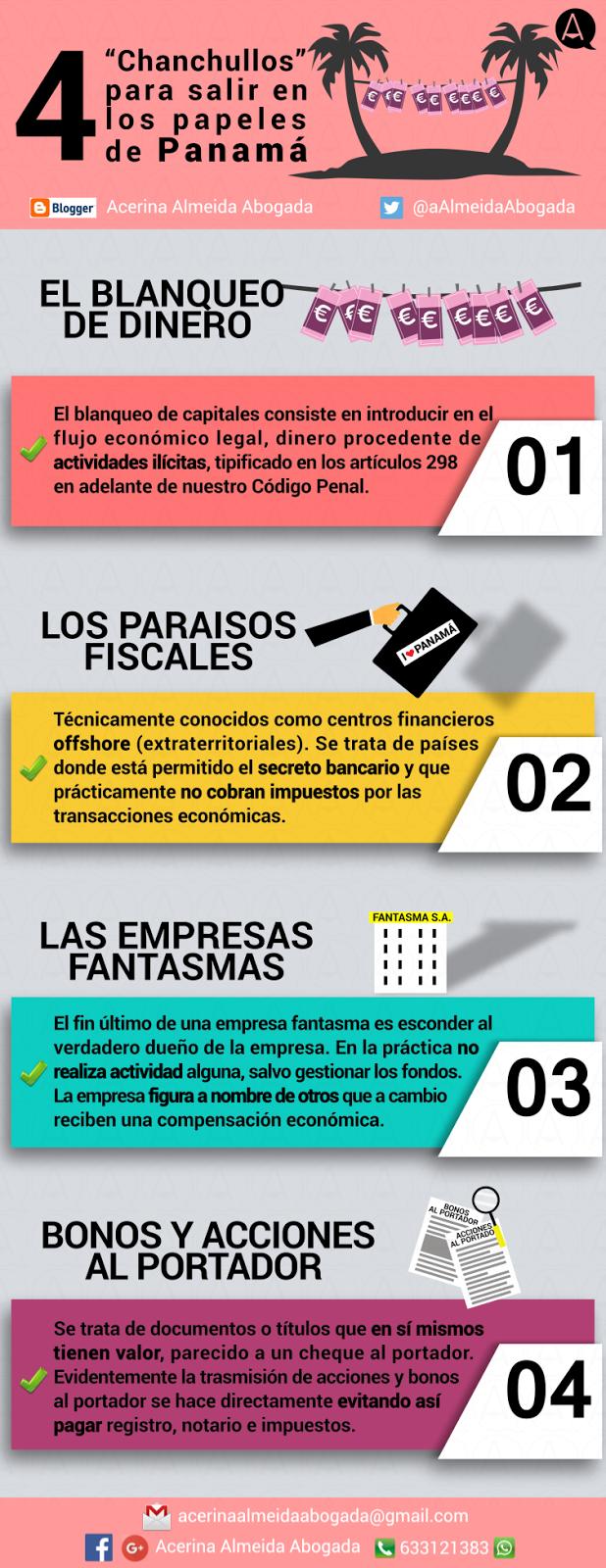 Infografía sobre paraísos fiscales y cómo evaden impuestos.