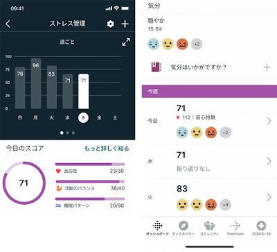 Fitbit Premiumでのストレス管理機能