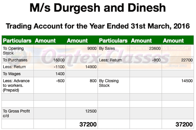 Final Account Solution March 2020 Board Paper