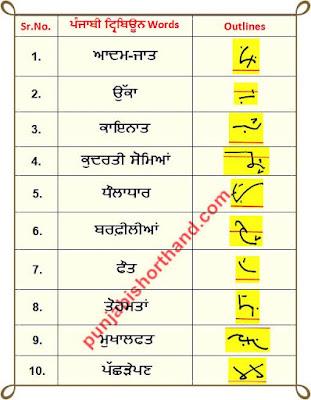 29-june-2020-punjabi-tribune-shorthand-outlines