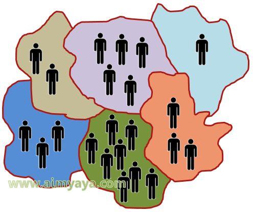 Gambar: Ilustrasi  Jumlah Penduduk Pada Beberapa Wilayah/Daerah