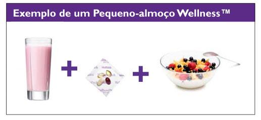 Exemplo de um Pequeno-Almoço Wellness™