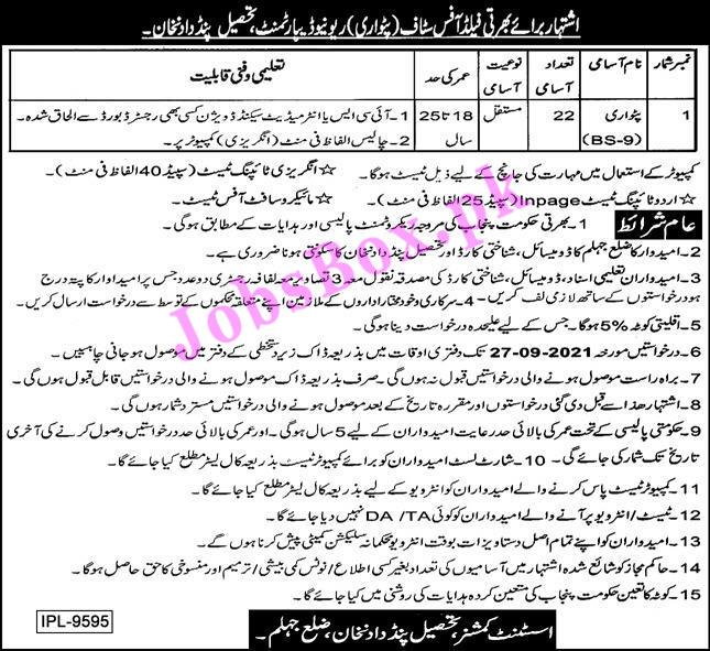 Revenue Department Punjab Jobs 2021 – Board of Revenue Punjab Jobs