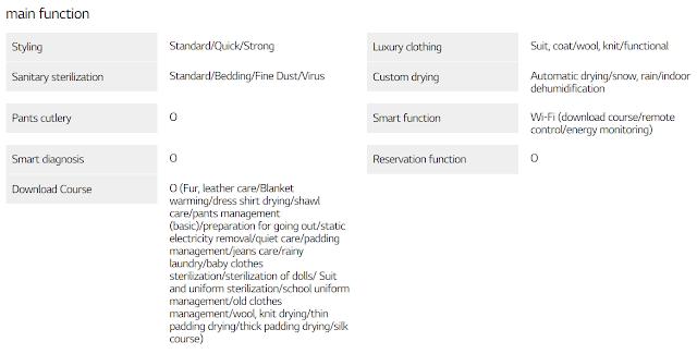 Thông số kỹ thuật của máy giặt hấp sấy LG Styler model S5MB