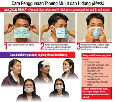 Cara Pakai Face Mask Yang Betul Ikut Garis Panduan WHO