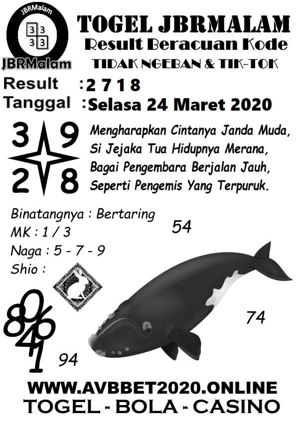 Prediksi HK Malam Ini Selasa 24 Maret 2020 - JBR Malam HK