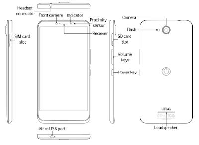 Vodafone Smart 4 max Layout