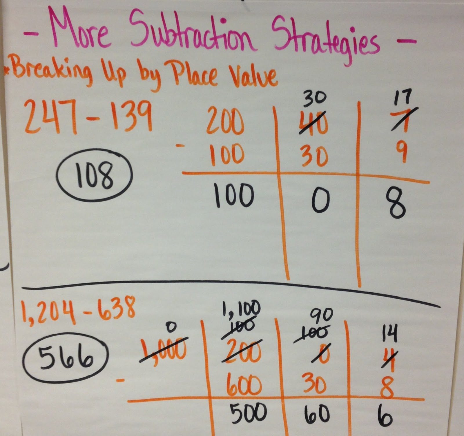 The 4th Grade May Niacs Subtraction Strategies