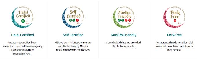 4 Kategori Restoran Ramah Muslim Di Korea