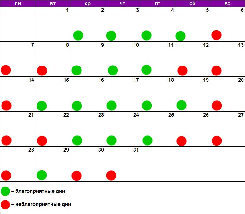 Лунный календарь для пилинга октябрь 2019
