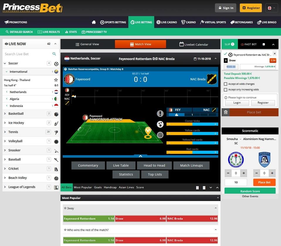 Princessbet Screen