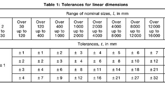 Sheet Metal Tolerance Standards Welding Tolerance Standards