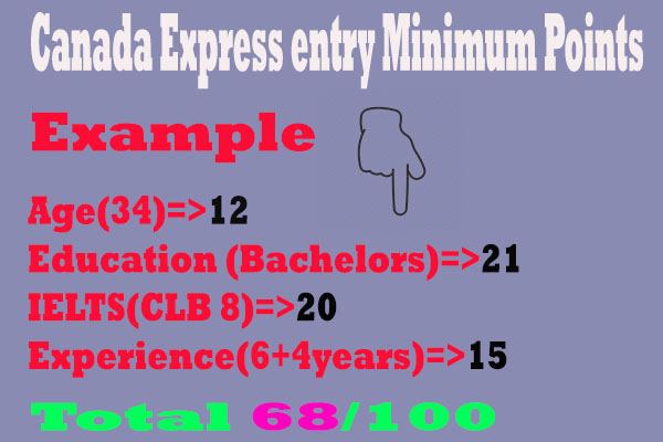 Aptech Visa - Immigration Consultant: Canada Express Entry Minimum