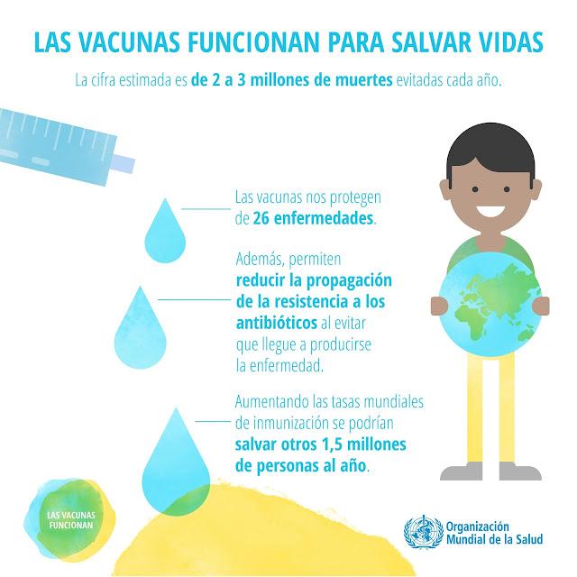 Las vacunas funcionan para salvar vidas