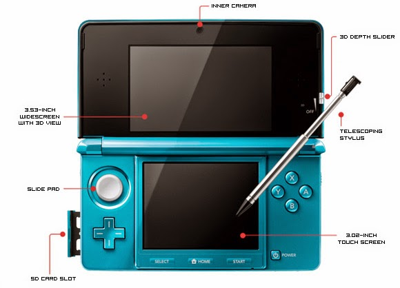New Nintendo 3DS Xl, Brand new Nintendo 3DS price, Brand new Nintendo 3DS XL, 3DS specs, Nintendo 3DS XL, 3DS information