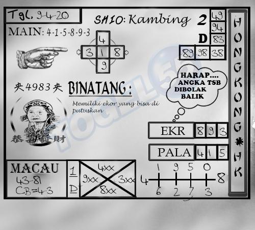 Prediksi HK Kamis 09 April 2020 - Prediksi Togel55