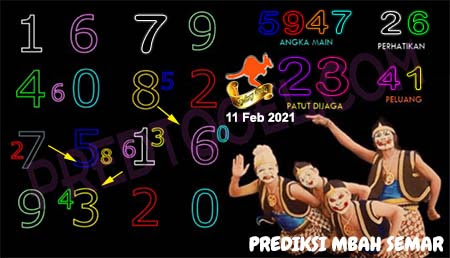 Prediksi Mbah Semar Sdy Kamis 11-11-2021