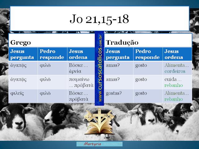 Texto grego de Jo 21,15-18 com tradução dos termos