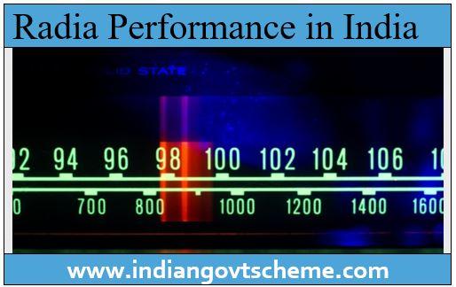 Radio Performance in India