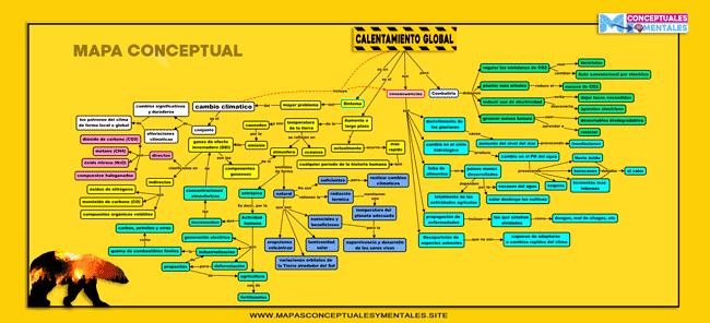 Ejemplo de mapa conceptual creativo muy creativo