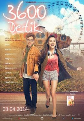 Poster Film 3600 Detik