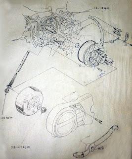 Alat-alat yang ada pada Sistim Pengisian pada sepeda motor