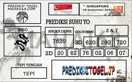 Prediksi Suhu Yo Singapura Sabtu 19 September 2020
