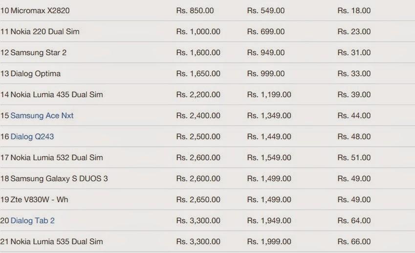 Nokia Phone Prices In Sri Lanka Dialog - ▷ ▷ PowerMall