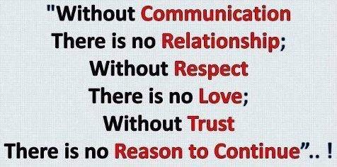 relationship importance of communication