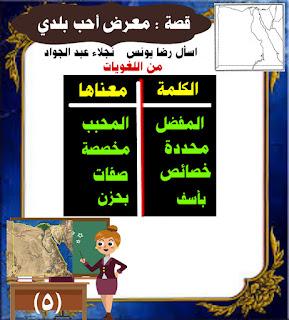 شرح قصة معرض احب بلدى منهج اللغة العربية للصف الثانى الابتدائى الترم الثانى 2020