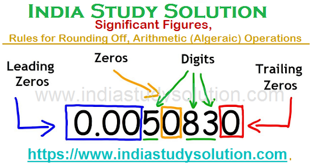 India Study Solution - Notes on Significant Figures and its Rules - Units, Measurements, Error Analysis and Dimensions