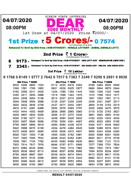 Lottery Sambad Dear 2000 Monthly Lottery 04-07-2020 Sikkim State Lotteries