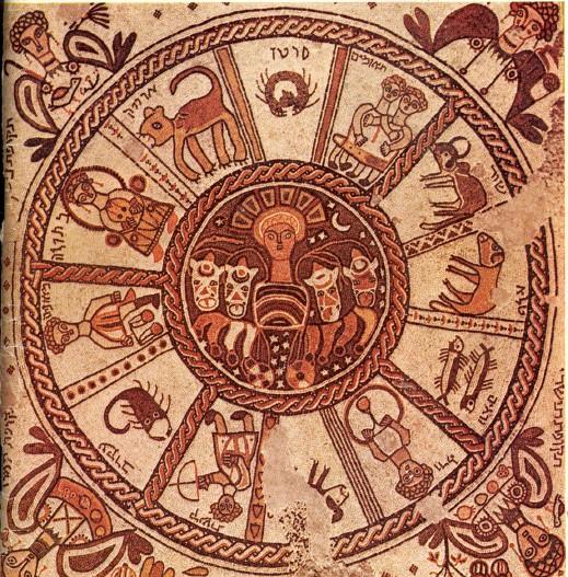 Psychologie et Horoscope