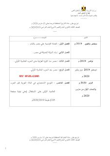المقرر في مادة الدراسات للصف الثالث الثانوي حتى 15 مارس 2020 على جميع الصفوف: