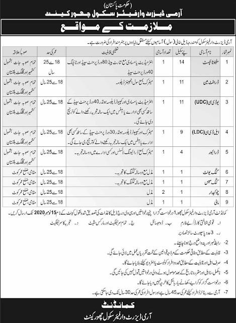 pakistan-army-desert-warfare-school-jobs-2020-latest-advertisement