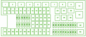 fuse box chevy aveo instrument panel 2010 diagram