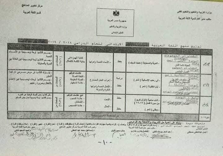 توزيع منهج العربي والدين لصفوف المرحلة الابتدائية ترم ثانى 2019 %25D8%25AA%25D9%2588%25D8%25B2%25D9%258A%25D8%25B9%2B%25D9%2585%25D9%2586%25D8%25A7%25D9%2587%25D8%25AC%2B%25D8%25A7%25D9%2584%25D9%2584%25D8%25BA%25D8%25A9%2B%25D8%25A7%25D9%2584%25D8%25B9%25D8%25B1%25D8%25A8%25D9%258A%25D8%25A9%2B%25D9%2588%25D8%25A7%25D9%2584%25D8%25AA%25D8%25B1%25D8%25A8%25D9%258A%25D8%25A9%2B%25D8%25A7%25D9%2584%25D8%25A5%25D8%25B3%25D9%2584%25D8%25A7%25D9%2585%25D9%258A%25D8%25A9%2B%2B%252812%2529