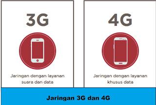 Panggilan dan Kirim Pesan dengan Jaringan 4G