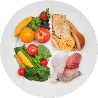 Ketogenic, diet ,Weight loss, Healthy ,diet Fat, health