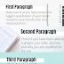 Cover Letter Checklist | Must Read Refore Writing the Cover letter.
