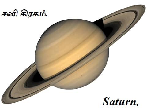 சனி கிரகம் - பயோடேட்டா - Saturn bio data.