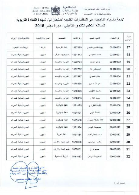 لائحة الناجحين في الاختبارات الكتابية لامتحانات الكفاءة التربوية - دورة دجنبر 2016