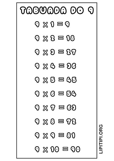 Cartazes Tabuada de Multiplicação