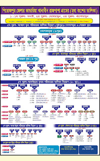 পিরোজপুর জেলার ভান্ডারিয়া থানাধীন রাজপাশা গ্রামের (মৃধা ও শিকদার বংশের তালিকা)