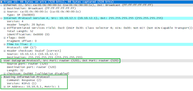 RIP - Application Layer Protocol
