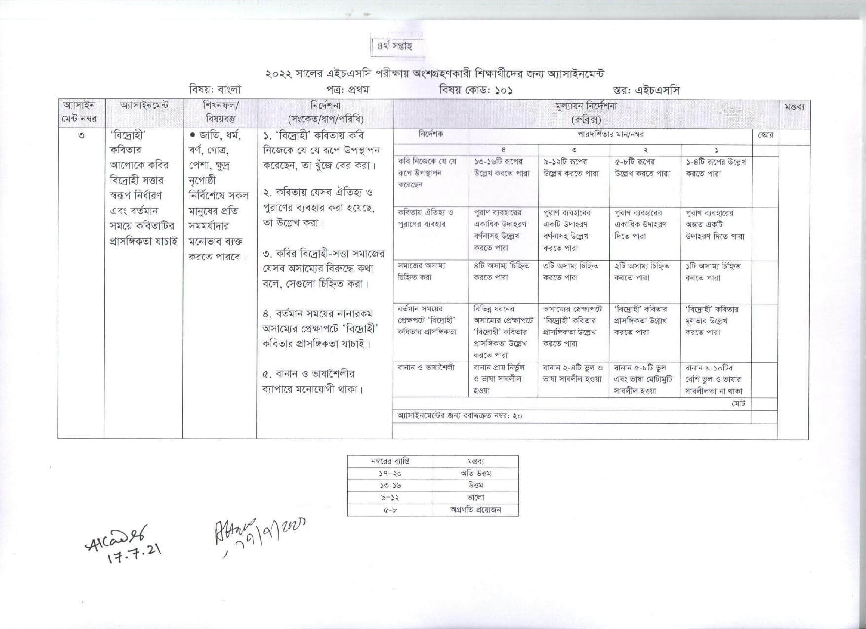 2022 HSC Assignment Bangla
